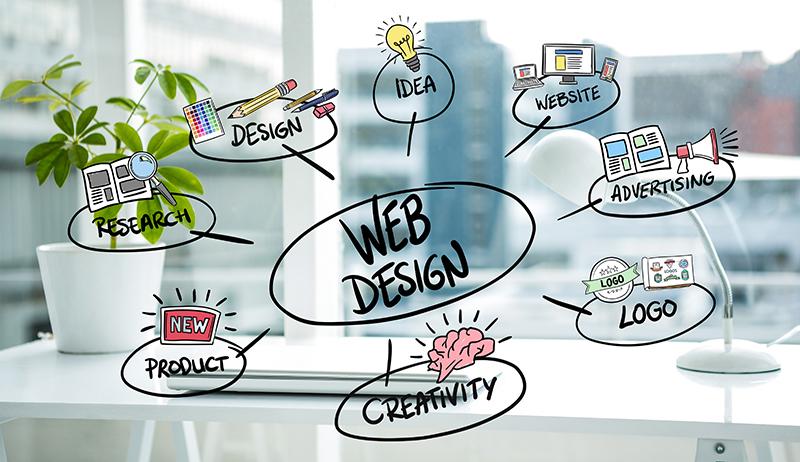 White Label Web Development